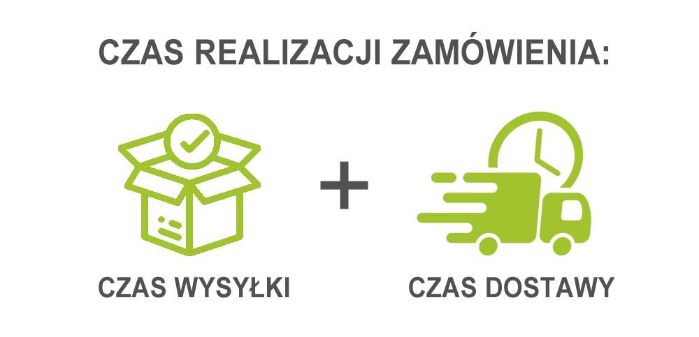 bc6ac9ee126365 Czas i koszty realizacji zamówienia - Bazylia.pl